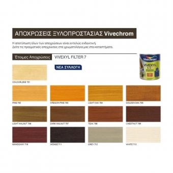 Vivexyl Filter 7 Colourless 701 Άχρωμο 2.5lt